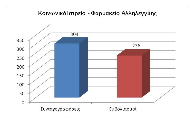 20.04.2012 – 09.02.2013c