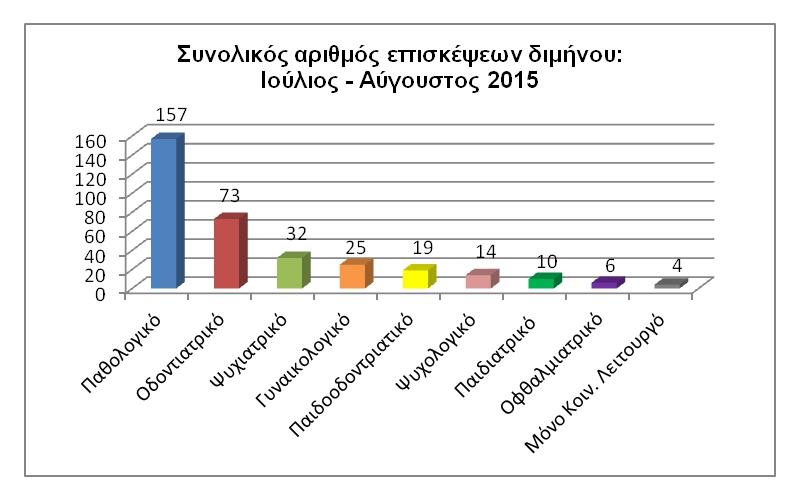 07.2015-08.2015a